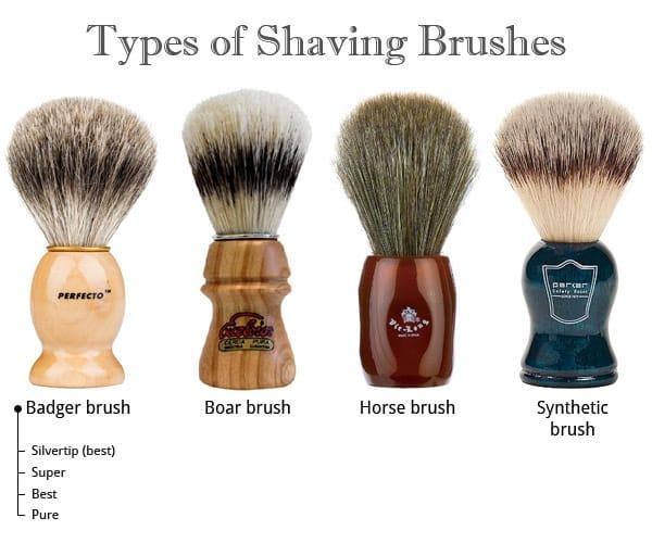 Types Of Shaving Brushes