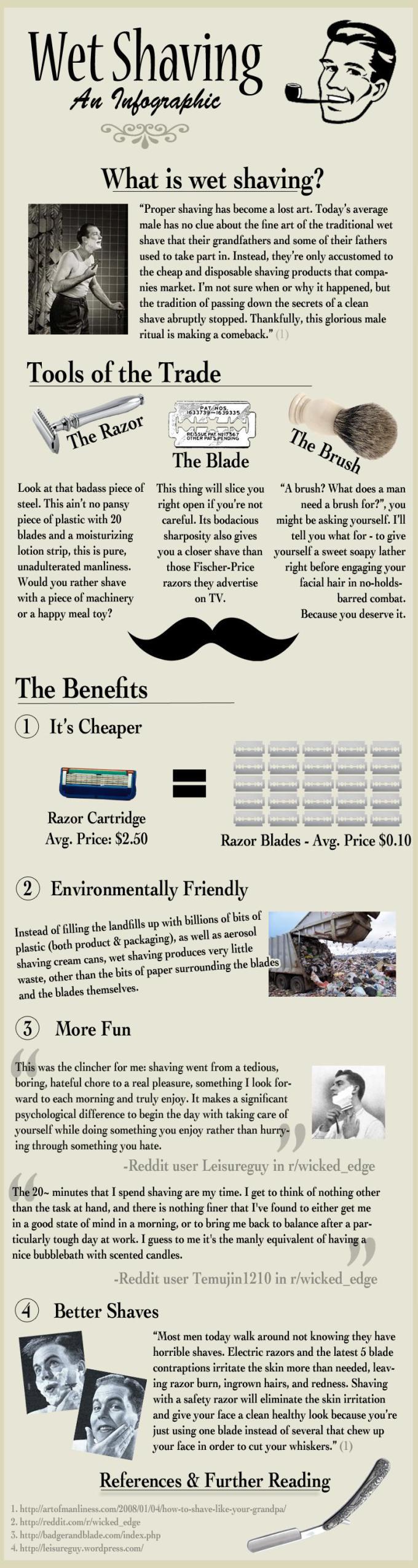 Wet Shaving Infographic