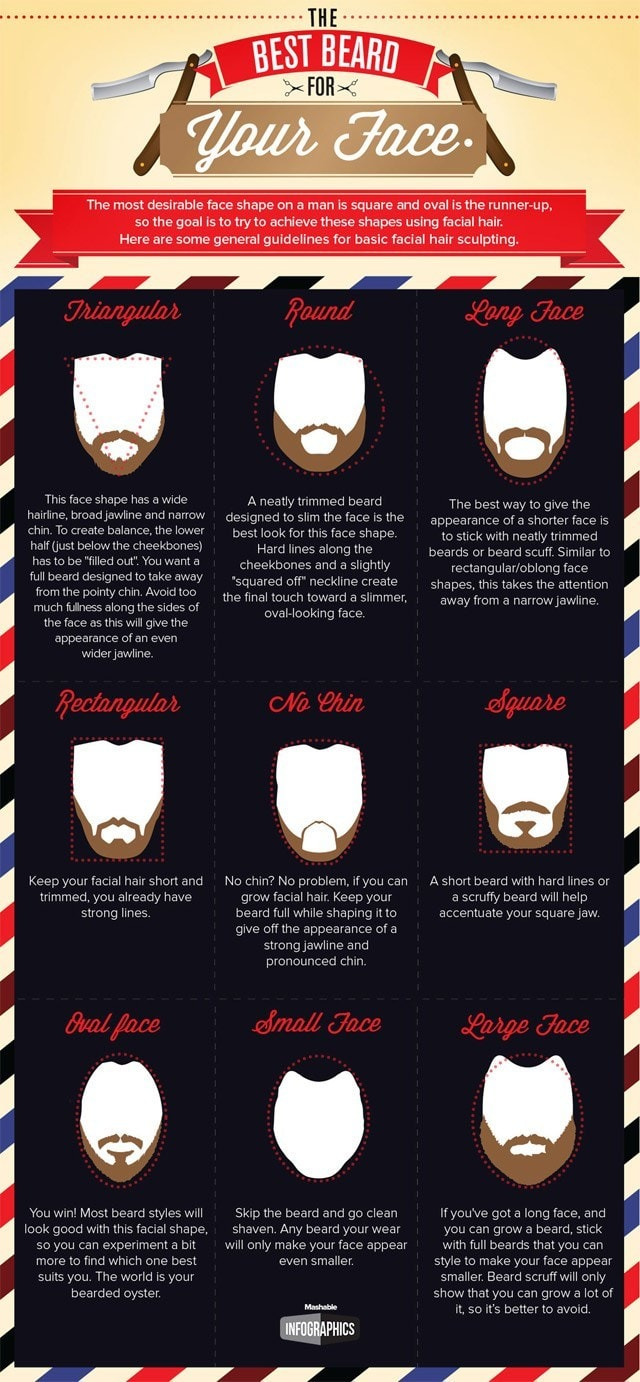 Beard Style That Fits Your Face Shape [Infographic]
