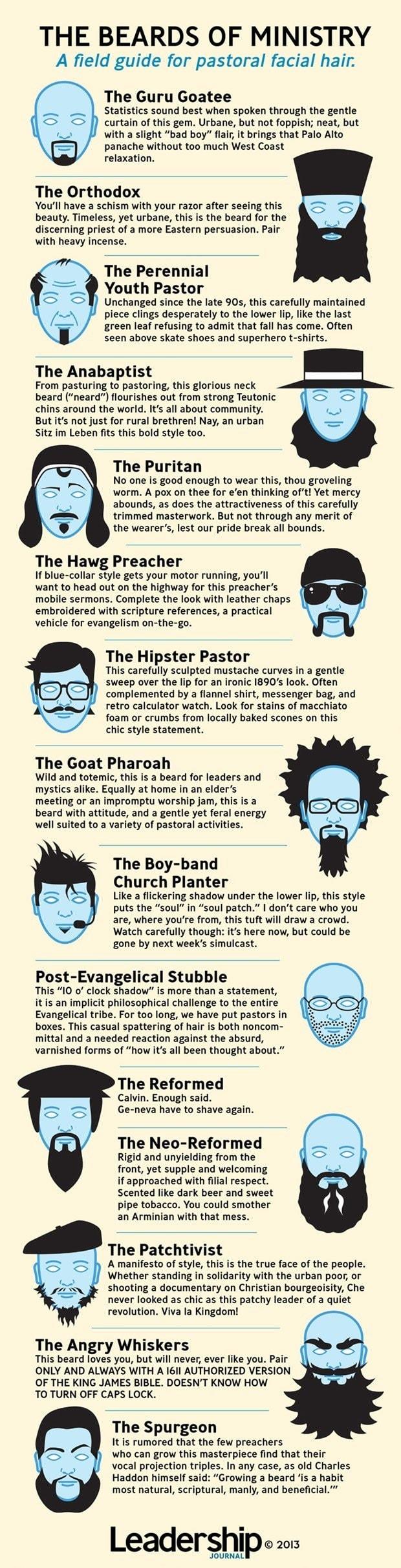 Pastor Beards