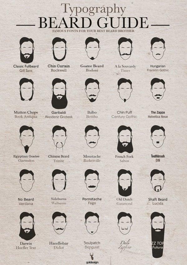 Typography Beard Guide