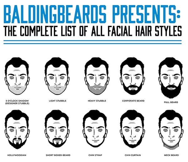 Wondrous 37 Popular Beard Styles Great Ideas For Styling Your Beard Natural Hairstyles Runnerswayorg